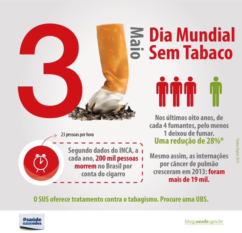 Fotos da campanha contra o cigarro 5