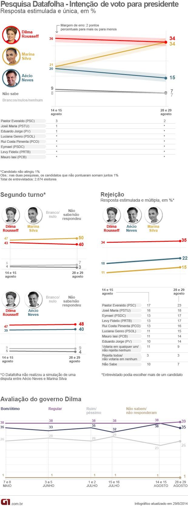 pesquisadatafolha_va