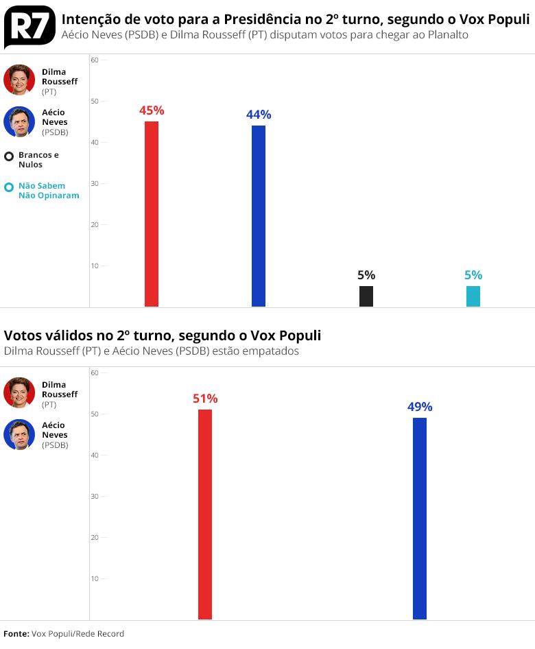 20141013-Voxpopuli-Presidencia