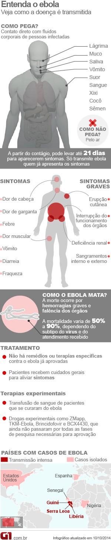 infografico-ebola-v6