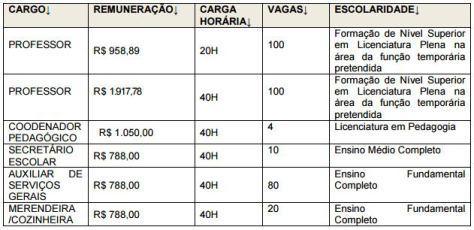 Urandi-vagas-servidores-educacao
