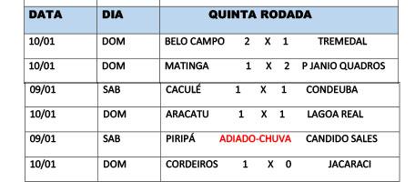 resultados-quinta-rodada