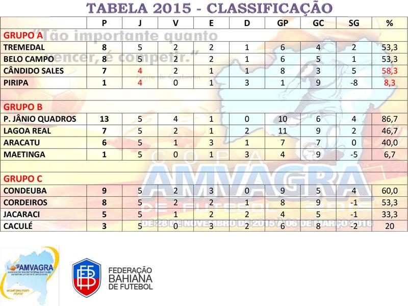 tabela-classificacao-5-rodada