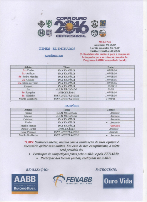 multas-times-eliminados-7