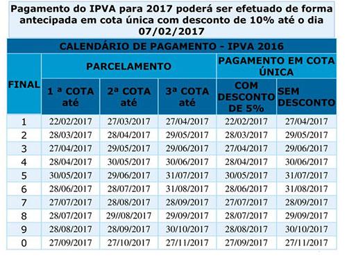 calendario-ipva-2017-640-21